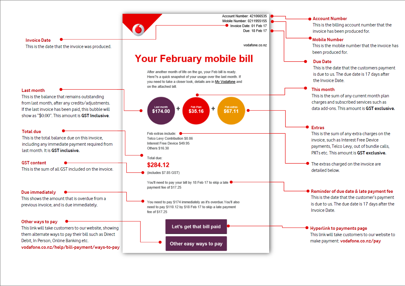 Example Vodafone mobile bill
